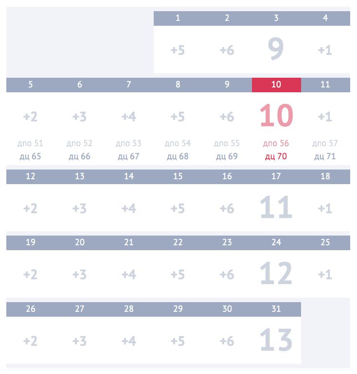 Калькулятор «Календарь беременности» по неделям и дням